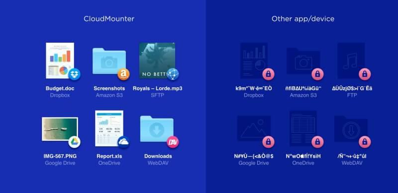 CloudMounter1