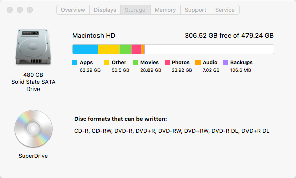 With The Hard Drive Under Wraps Take A Look At How Many Programs You Have Starting Automatically Which Will Bog Your Macbook Pro When It S On