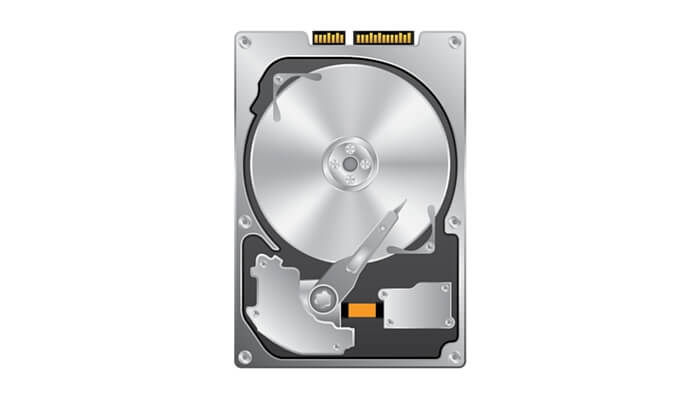 Mac disk manager